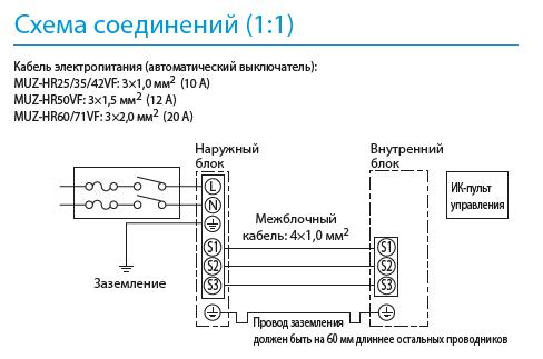schem1-mszhr